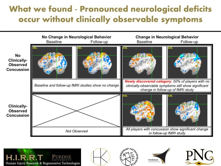 What we found - Pronounced neurological deficits occur without clinically observable symptoms