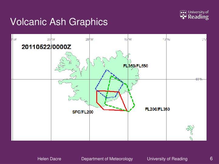 Volcanic Ash Graphics