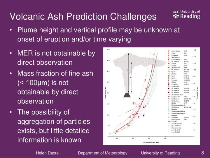 Volcanic Ash Prediction Challenges
