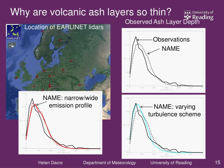 Why are volcanic ash layers so thin?