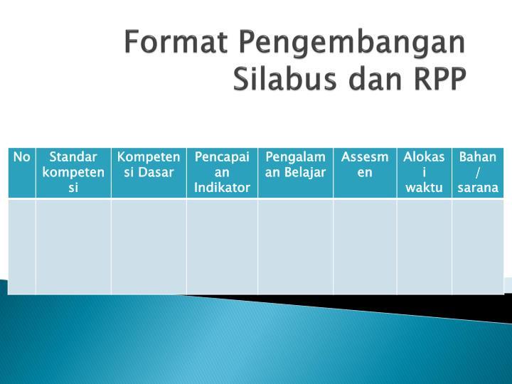 Format Pengembangan Silabus dan RPP