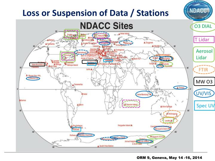 Loss or suspension of data stations