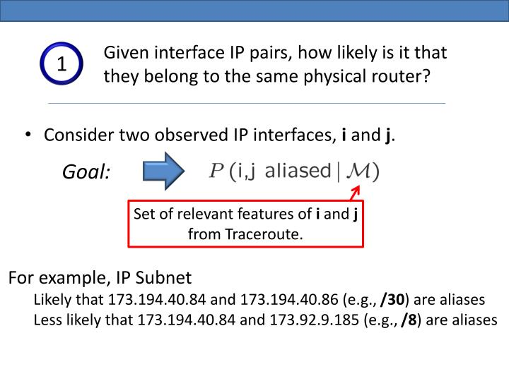 Given interface IP pairs, how likely is it that they belong to the same physical router?