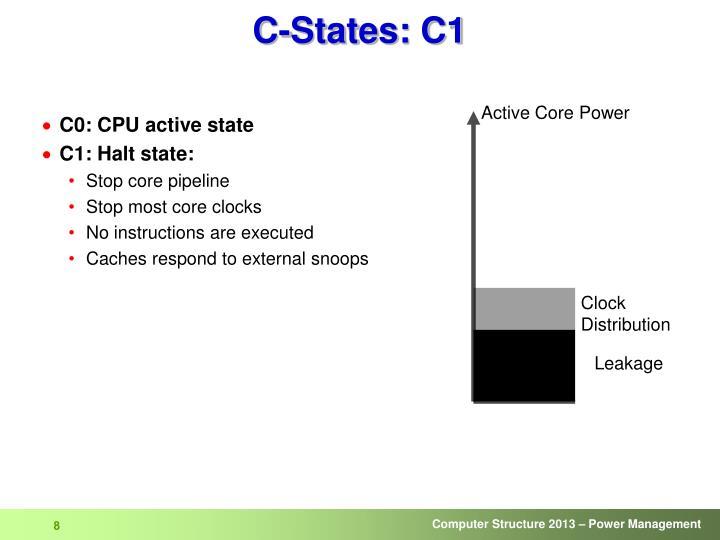 C-States: C1