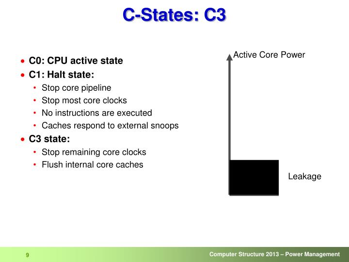 C-States: C3