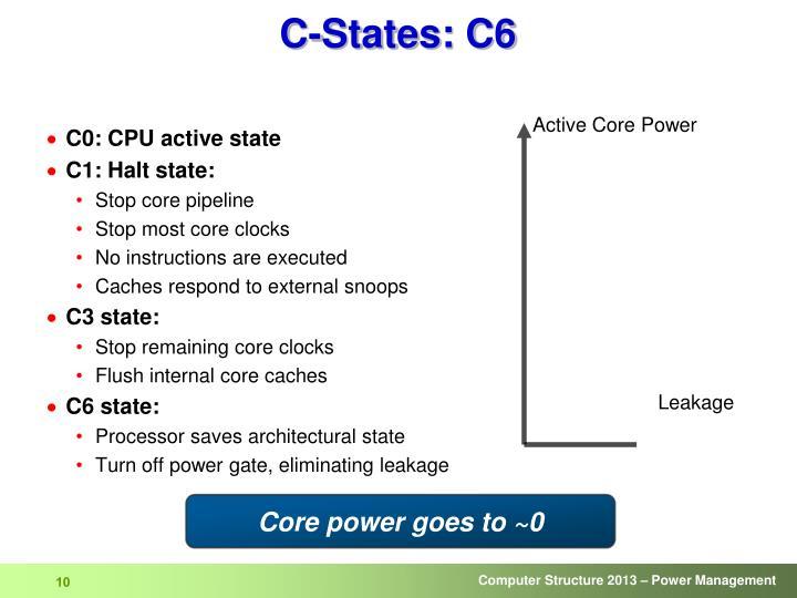 C-States: C6