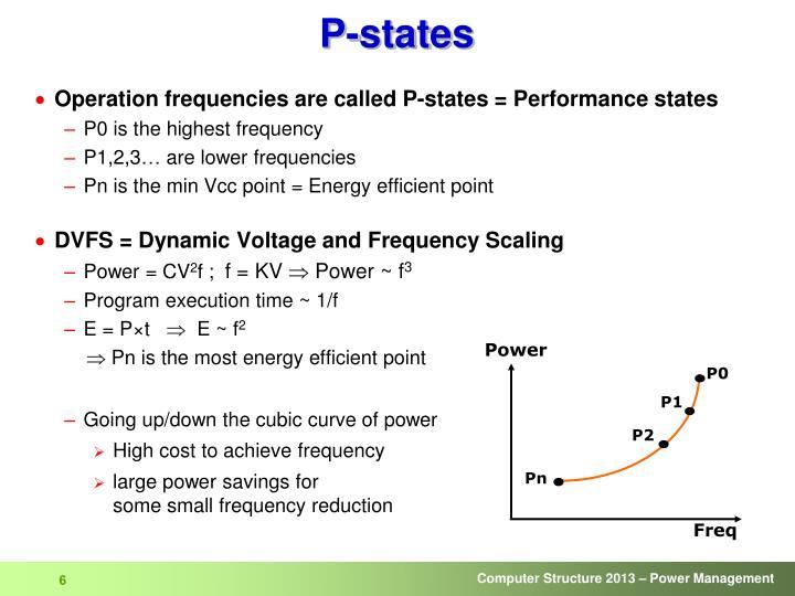 P-states