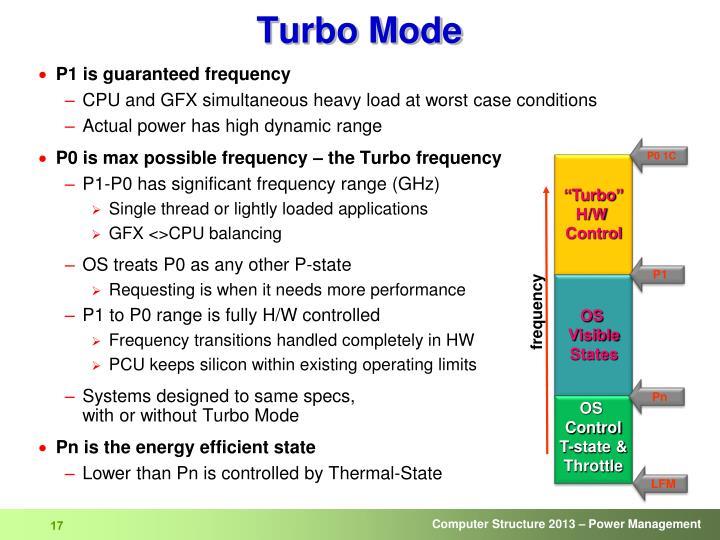 """""""Turbo"""""""