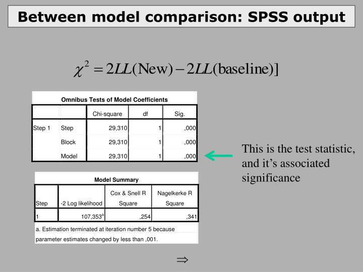 Between model comparison: SPSS output