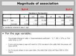 magnitude of association