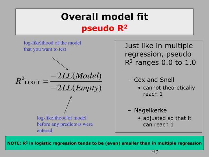 Just like in multiple regression, pseudo R