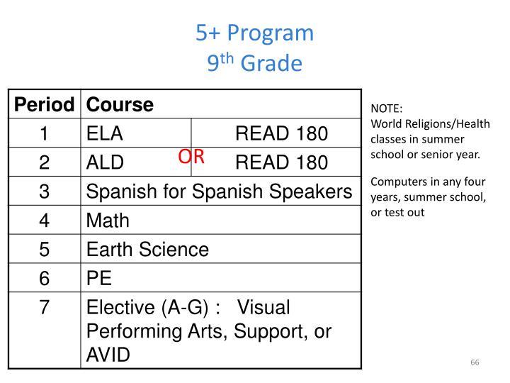 5+ Program