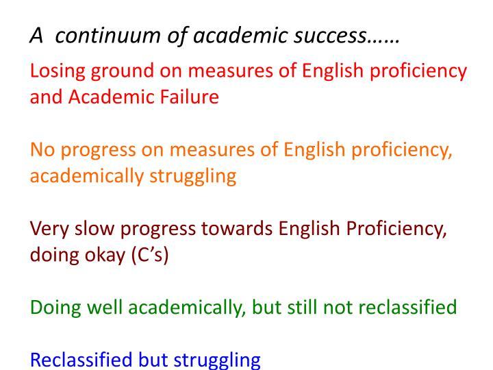 A  continuum of academic success……