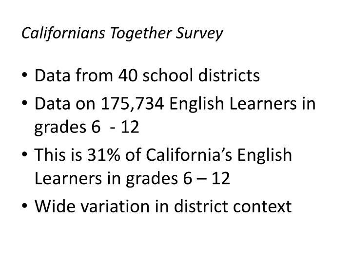 Californians Together Survey