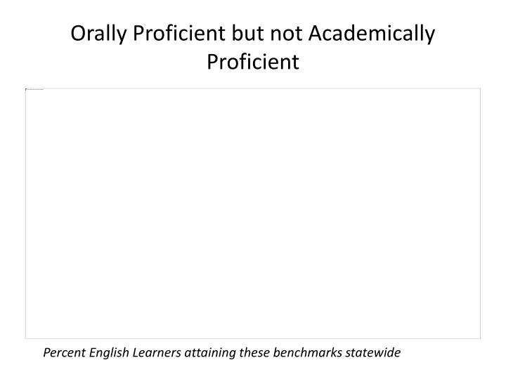 Orally Proficient but not Academically Proficient