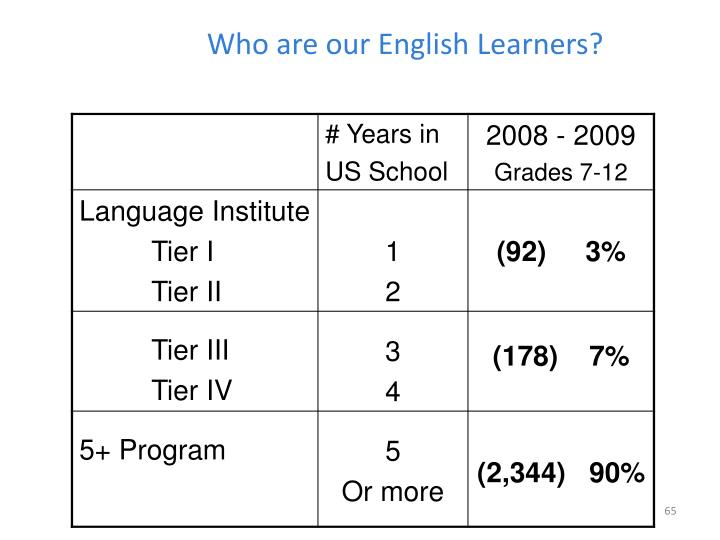 Who are our English Learners?