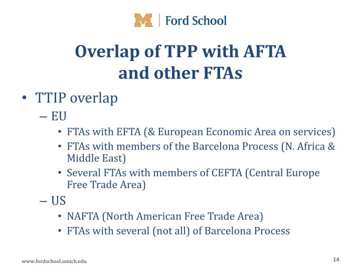 Overlap of TPP with AFTA