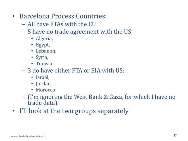 Barcelona Process Countries: