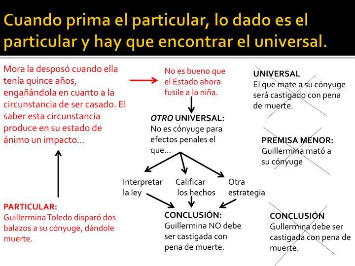 Cuando prima el particular, lo dado es el particular y hay que encontrar el universal.