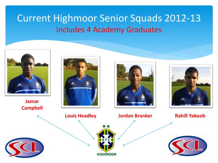 Current Highmoor Senior Squads 2012-13