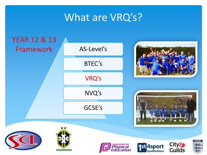 What are VRQ's?