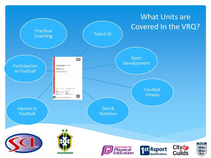 What Units are Covered In the VRQ?