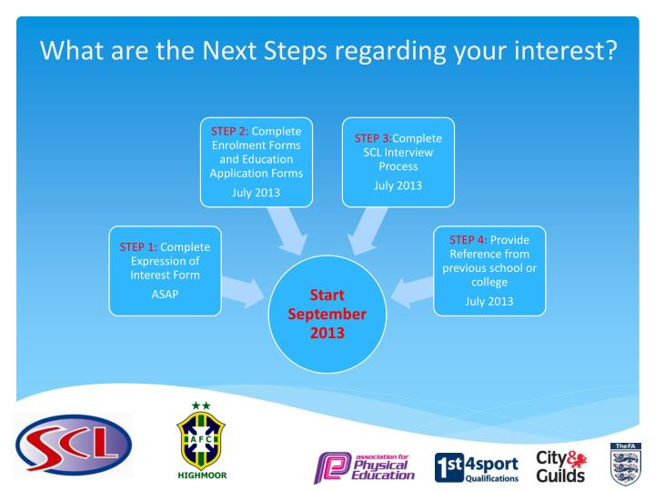 What are the Next Steps regarding your interest?