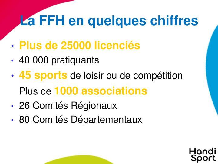 La FFH en quelques chiffres