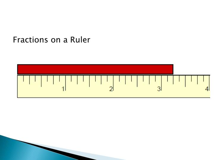 Fractions on a Ruler