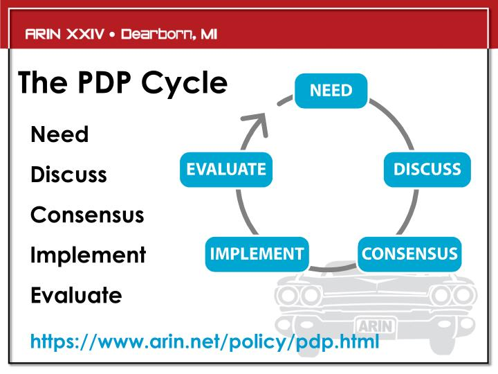 The pdp cycle