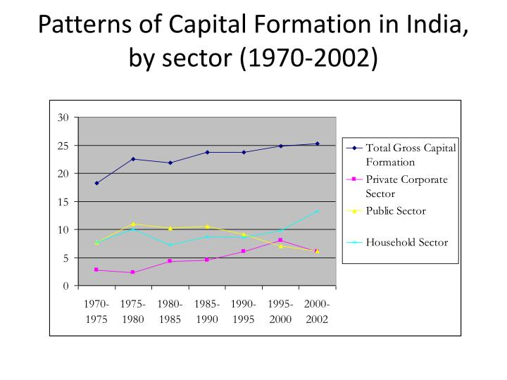 Patterns of Capital Formation in India, by sector (1970-2002)