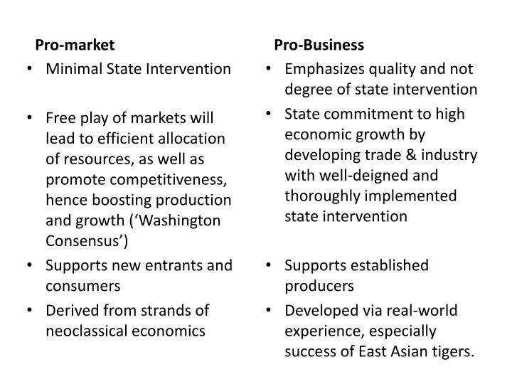 Pro-market