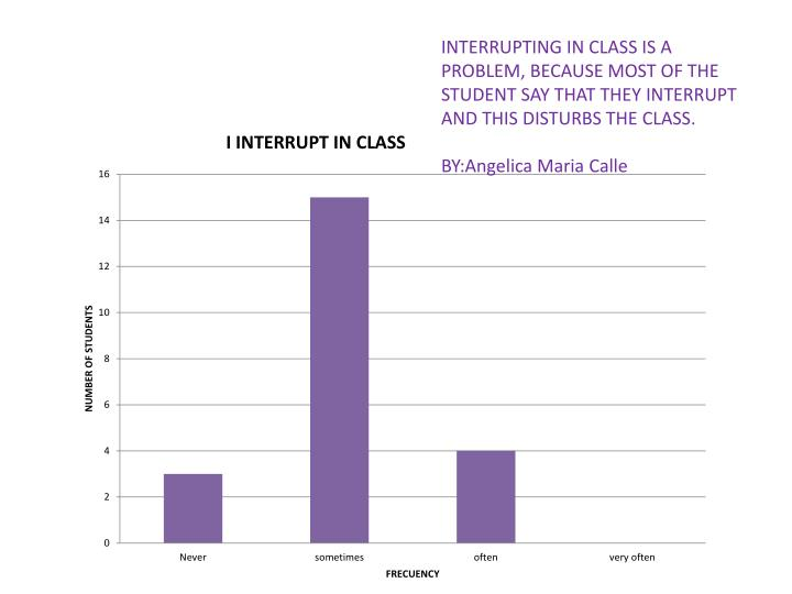 INTERRUPTING IN CLASS IS A PROBLEM, BECAUSE MOST OF THE STUDENT SAY THAT THEY INTERRUPT AND THIS DIS...