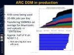 arc ddm in production1