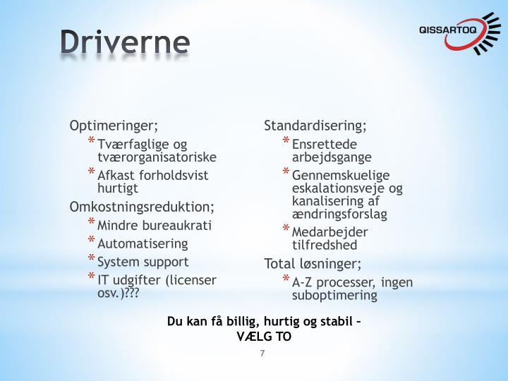 Driverne