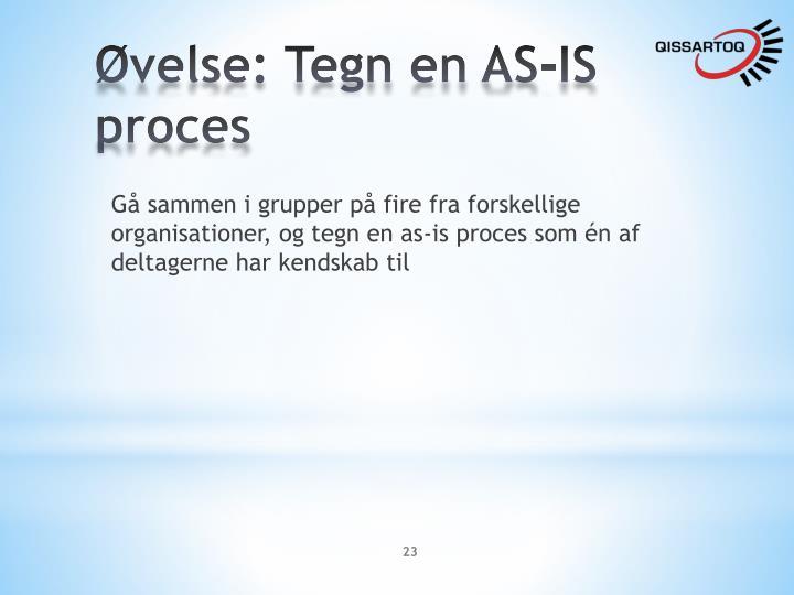 Øvelse: Tegn en AS-IS proces