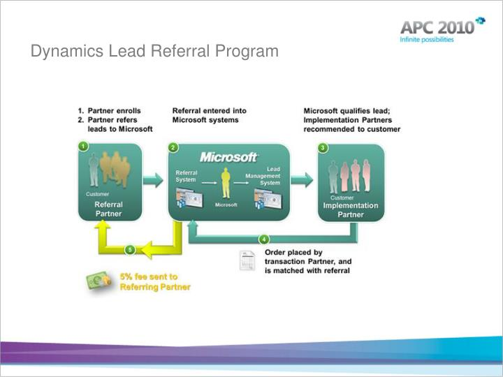Dynamics Lead Referral Program