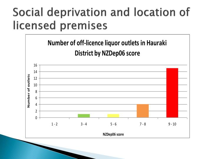 Social deprivation and location of licensed premises
