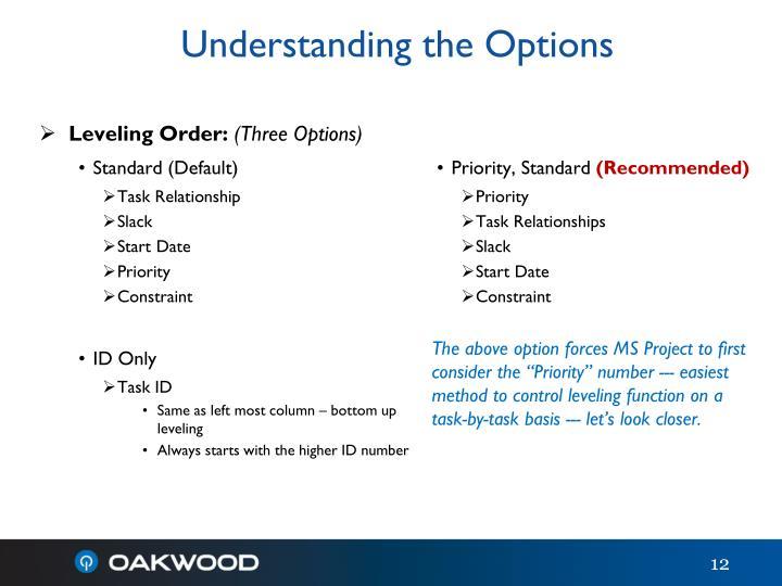 Understanding the Options
