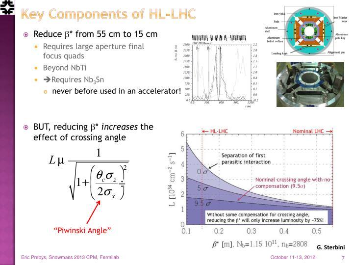 Key Components of HL-LHC