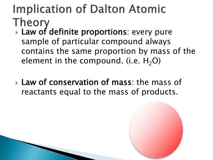 Implication of Dalton Atomic Theory