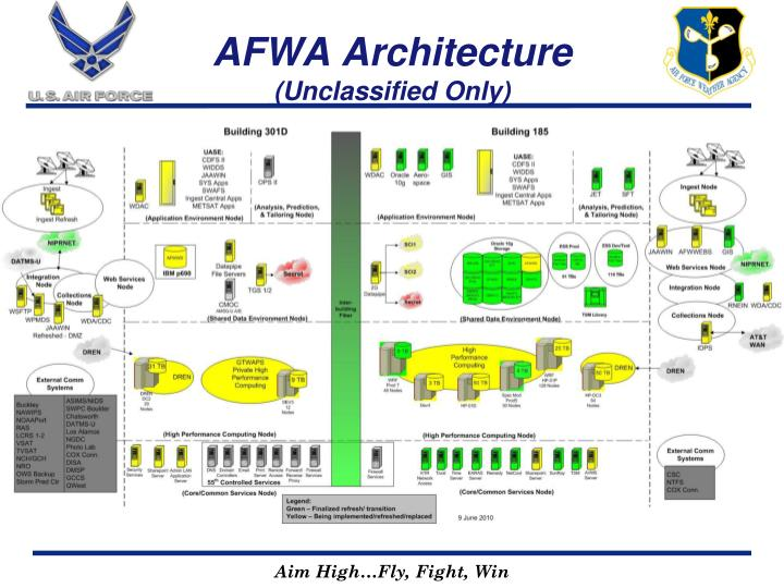 AFWA Architecture