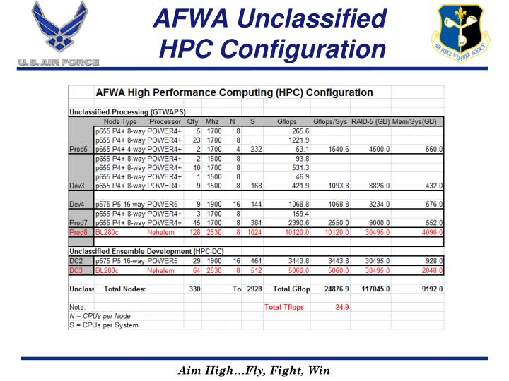 AFWA Unclassified HPC Configuration