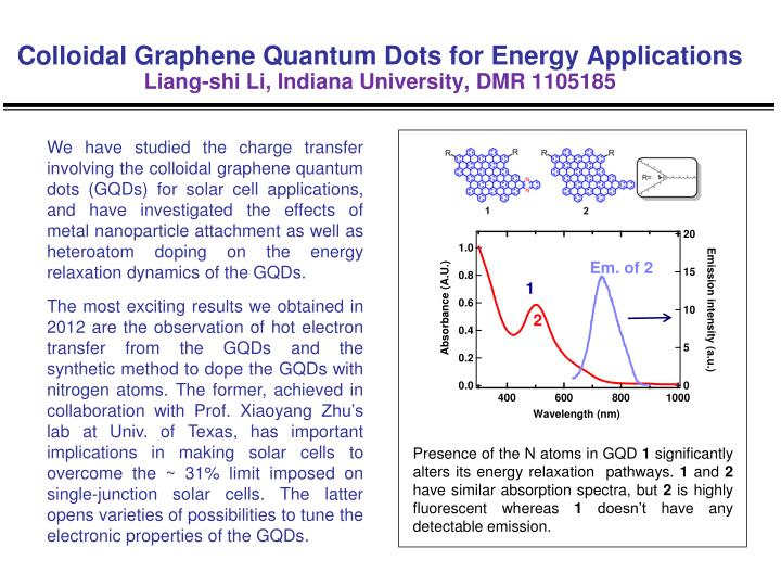 Colloidal Graphene Quantum Dots for Energy Applications