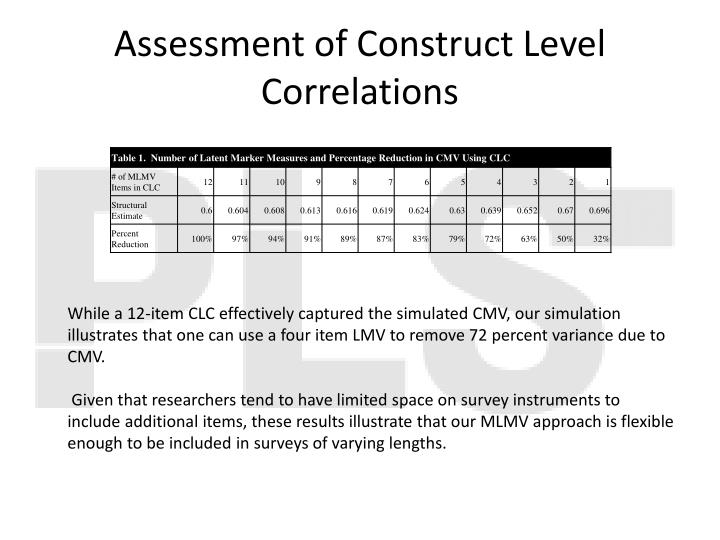 Assessment of Construct Level Correlations