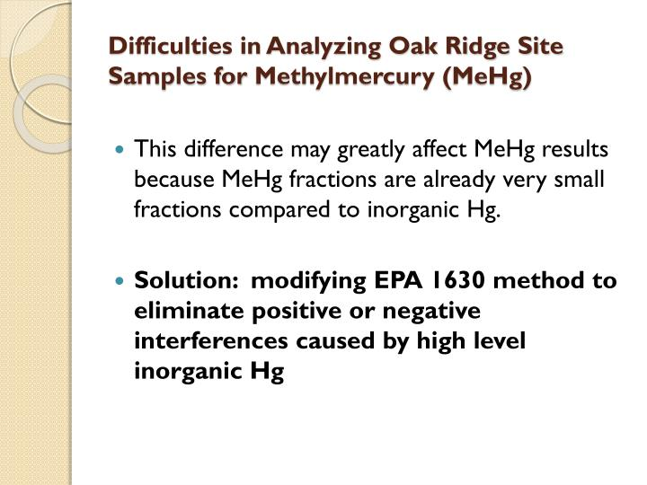 Difficulties in Analyzing Oak Ridge Site Samples for