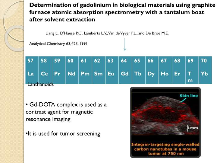 Determination of gadolinium in biological materials using graphite furnace atomic absorption spectrometry with a tantalum boat after solvent extraction
