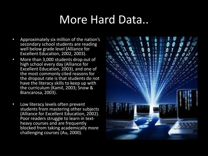 More Hard Data..