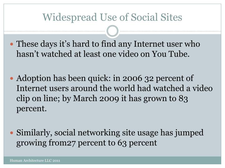 Widespread Use of Social Sites
