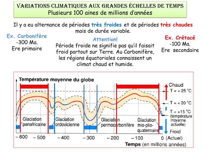 Variations climatiques aux grandes échelles de temps
